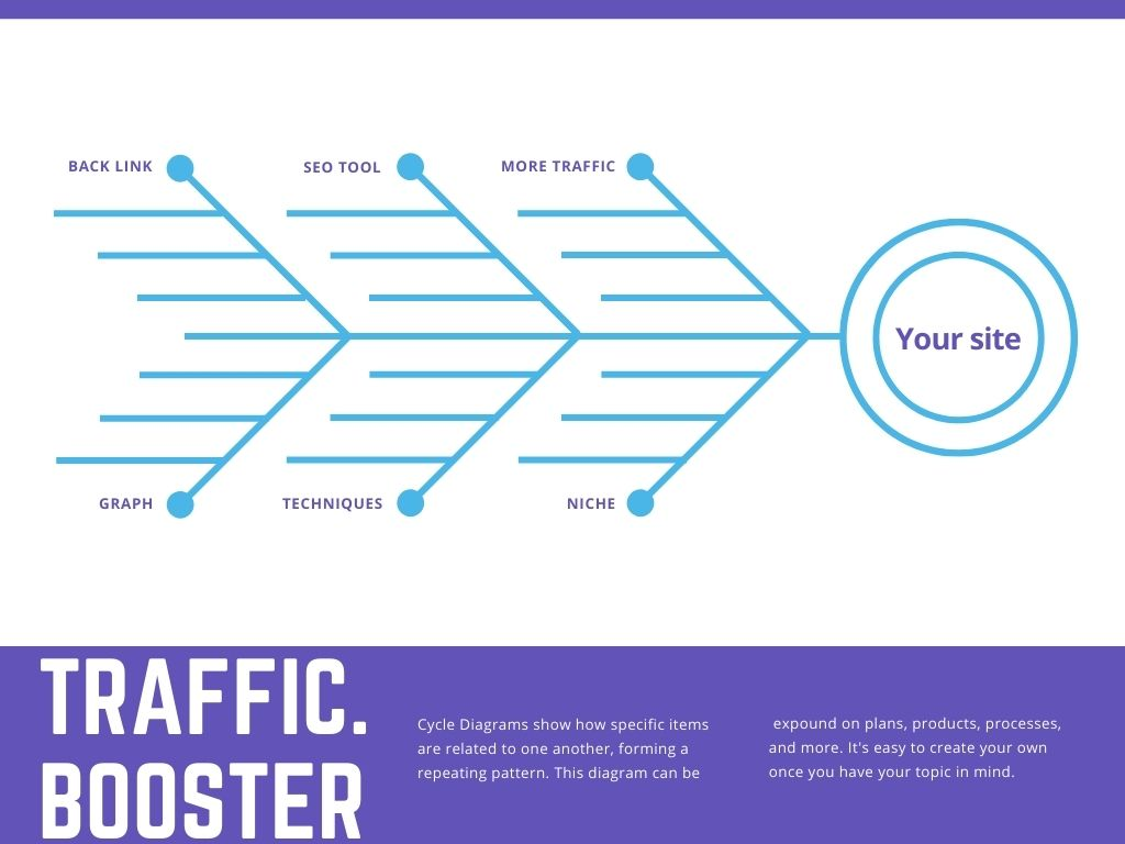 The unbelievable TRAFIC COVER DRIVE which drives your site unlimited human traffic