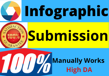 Live Top 20 Info Graphic or Image submission on high DA sharing sites high authority backlinks