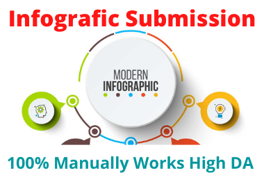 I will submit 50 Infografic submission on top photo sharing sites