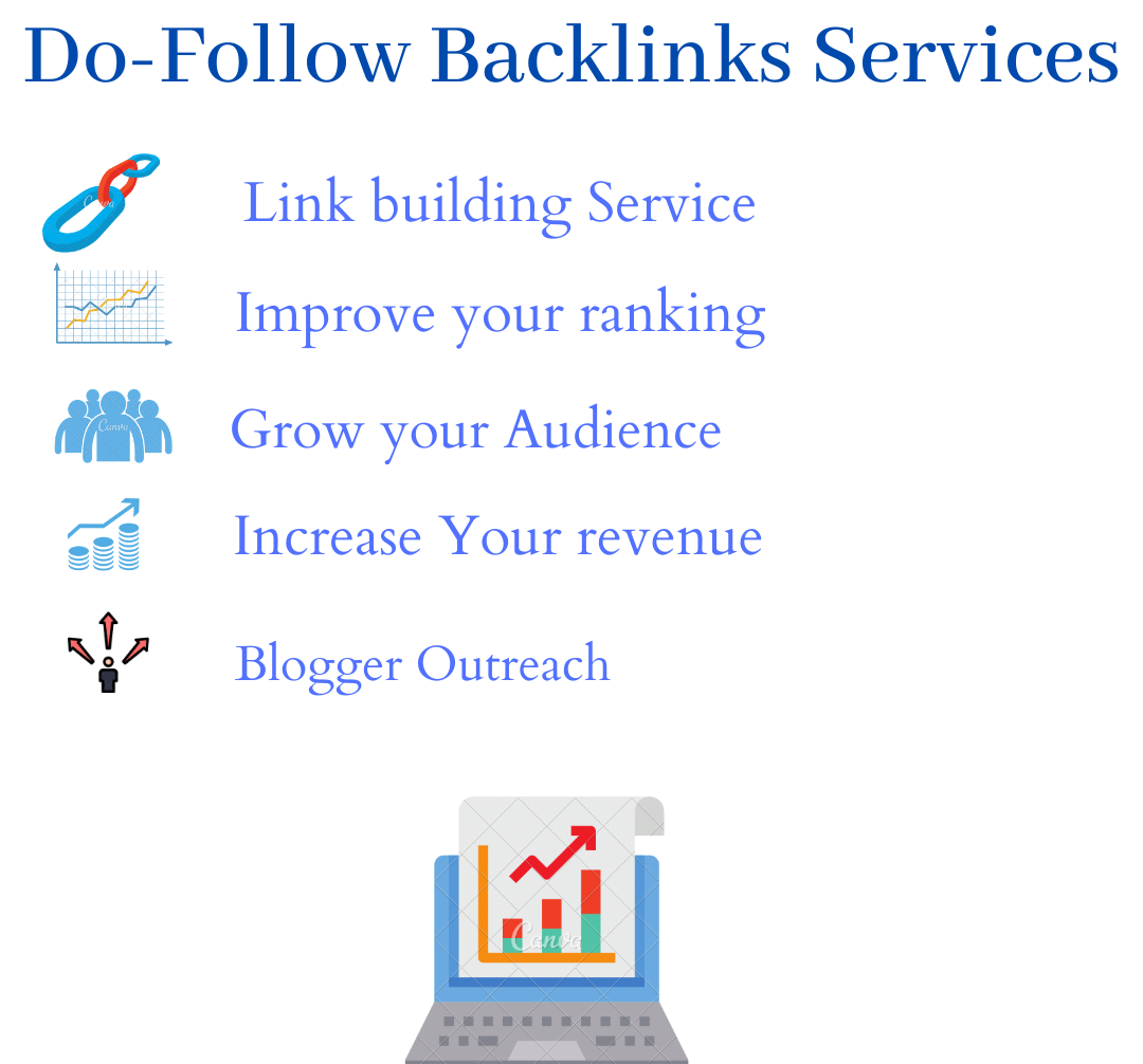 Get High Domain Authority do-follow Backlinks Services