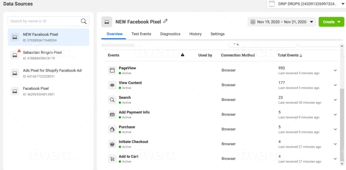 I will setup google analytics, tag manager and facebook pixel