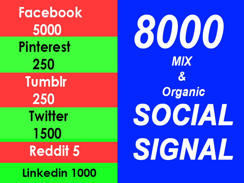8000 Mix social signals service for ranking
