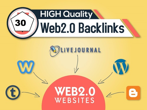 Create 30+ Web 2.0 SEO backlinks to boost for you're website ranking
