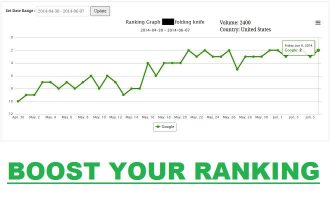 I Can Boost Your Ranking On Google Within 3 Weeks