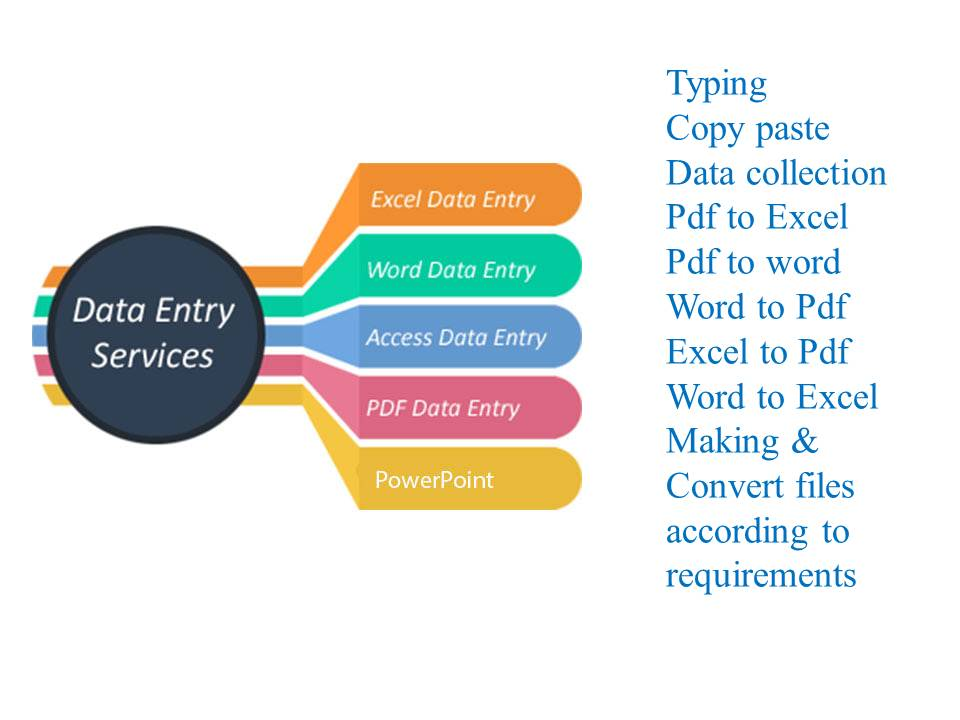Convert files from word to pdf,  pdf to word,  make it fillable,  editable