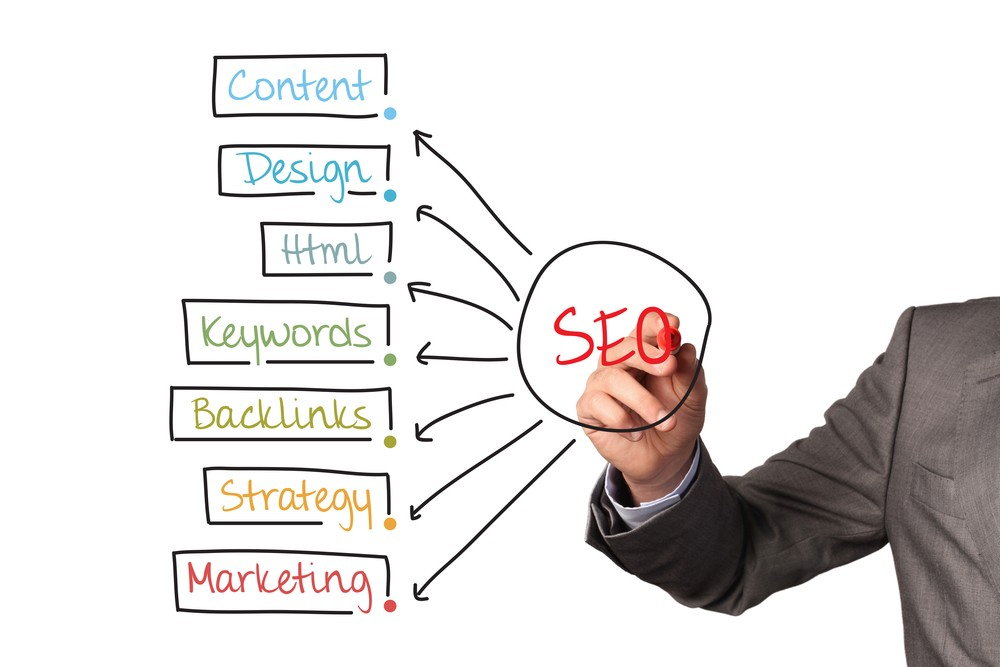 I will be your website SEO growth manager