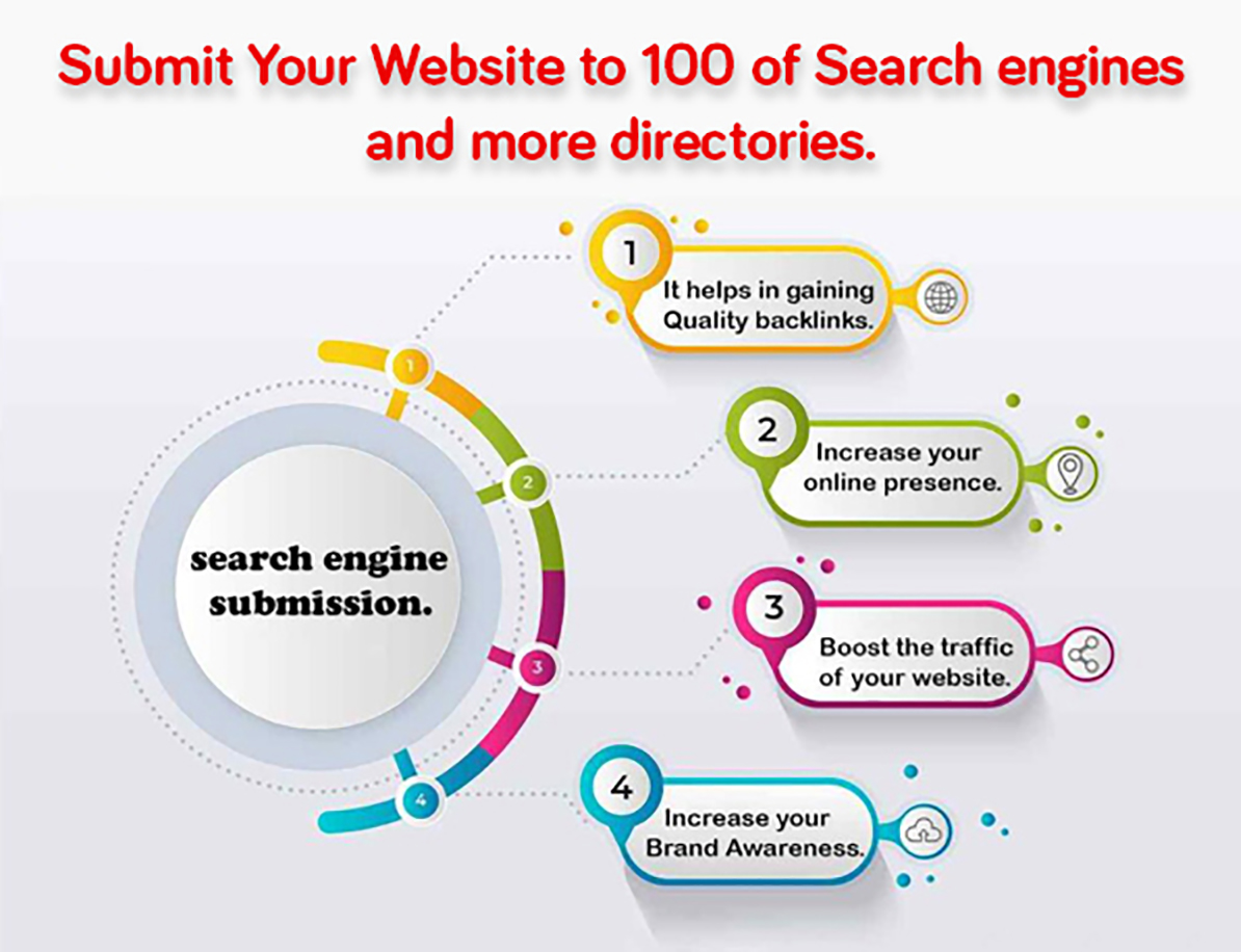 I will submit the website to 100 of search engines and more directories