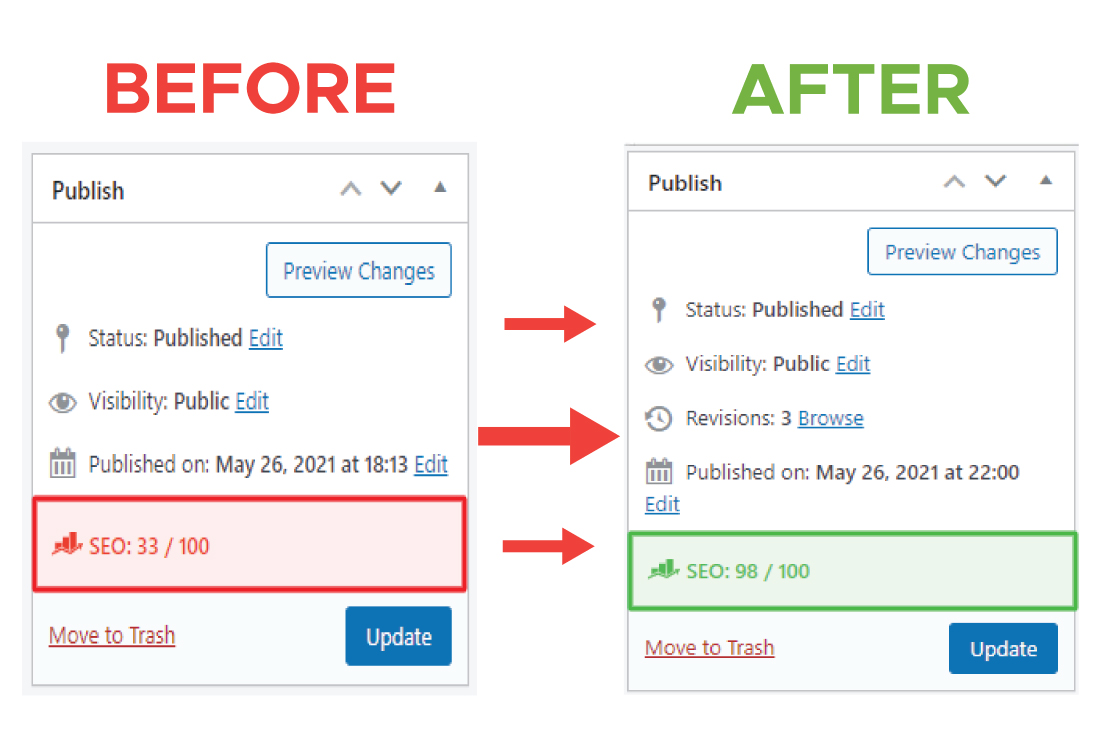 I will do WordPress on page SEO optimization