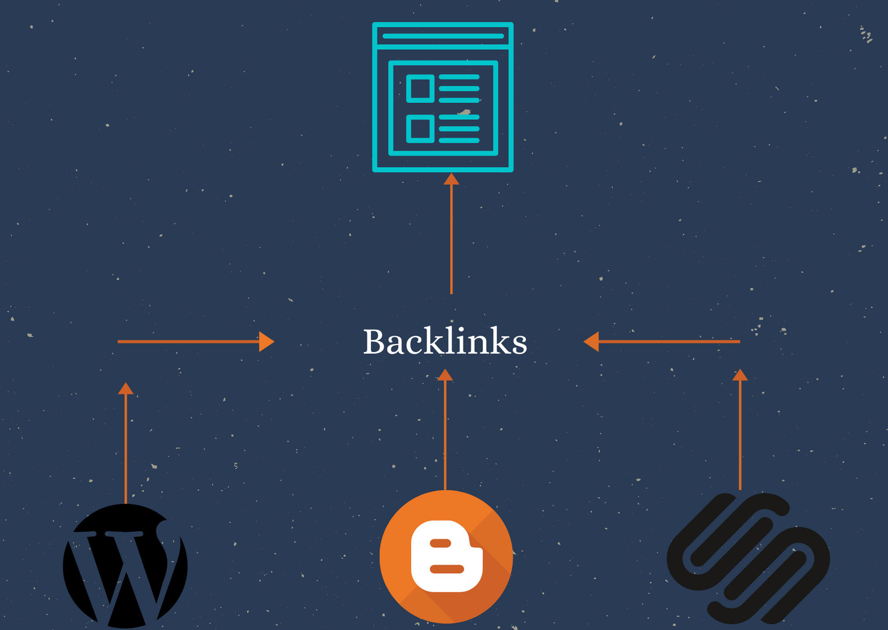 I will create a contextual backlinks for your website