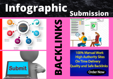 25 Info graphic image submission high authority sharing website must rank website