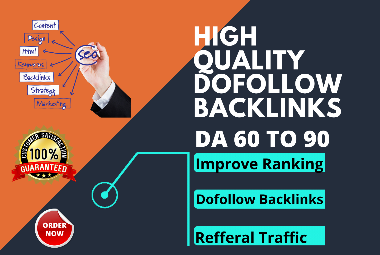I will create 100 high quality SEO backlinks white hat manual google ranking
