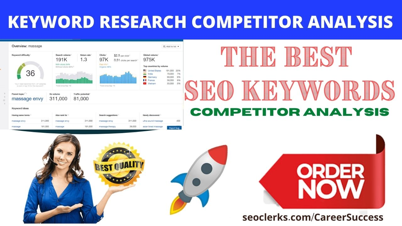 I will do the best SEO keyword research and competitor analysis for your niche