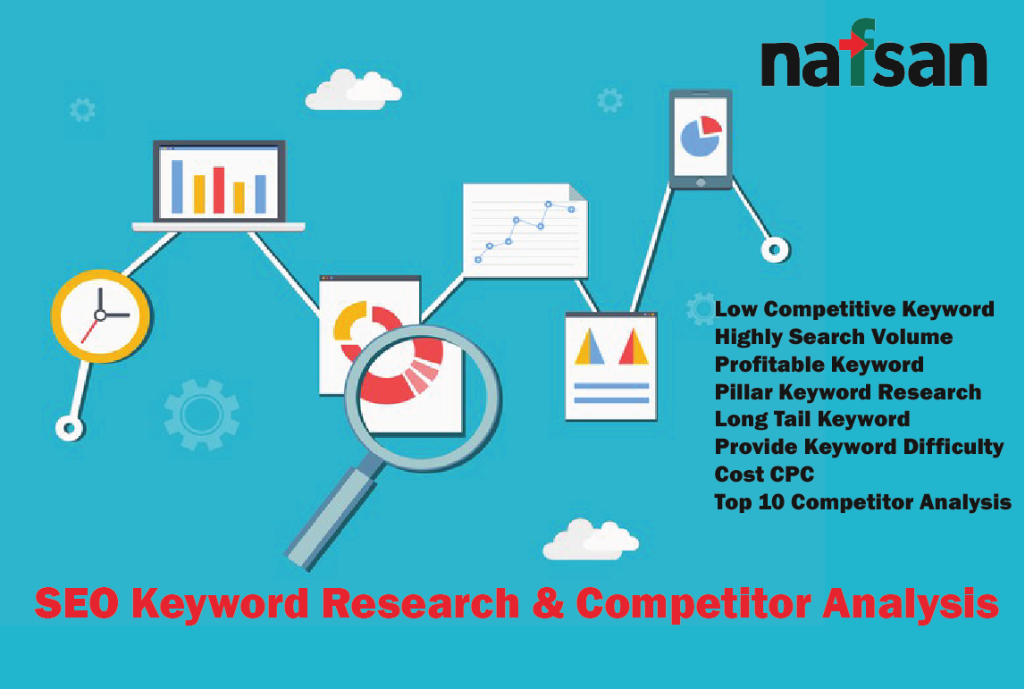 Best Profitable Keyword Research & Competitor Analysis