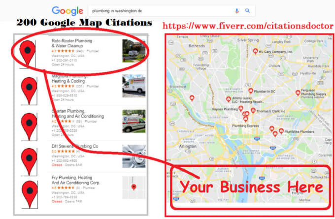 Create 7000 google maps citations for local business and GMB for local SEO