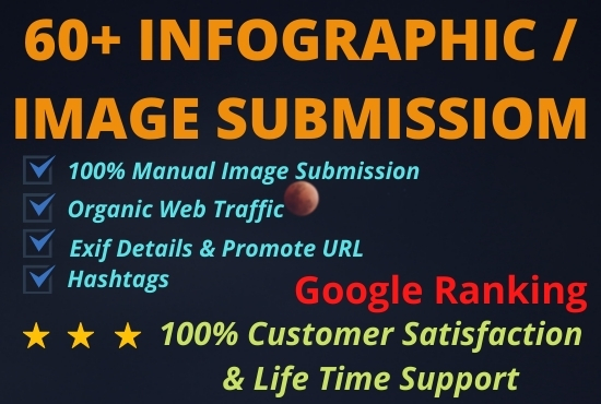 I will 60+ images or infographics submit SEO backlinks service white hat link building.