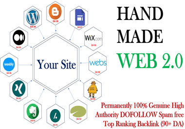 I'll do high authority web 2.0 backlinks for top ranking