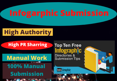 30 Image or Infographics Submission Backlinks On High Authority Sites
