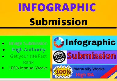 I will do 80 Infographic manually submission dofollow backlinks high authority high DA PA website