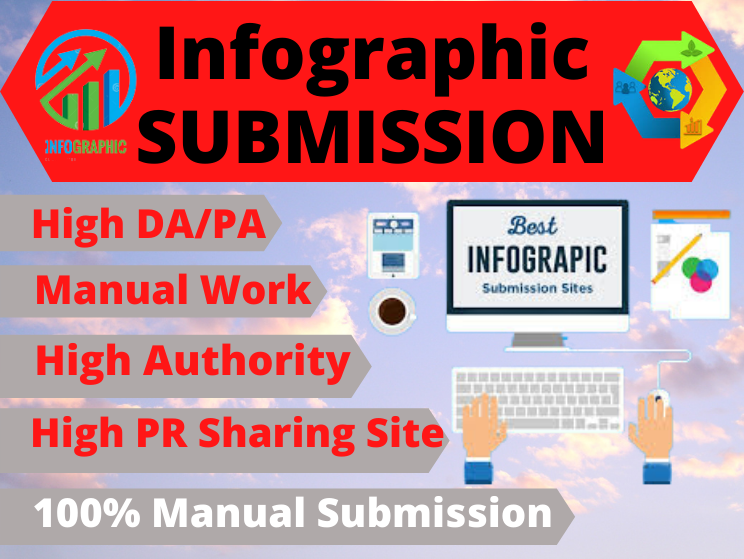 20 Info graphic or Image Submission on High DA & PA Photo Sharing Sites high authority backlinks