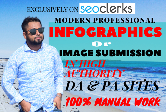 I will do Infographic or Image Submission on 80 High DA/PA Photo Sharing Sites HQ Dofollow backlink