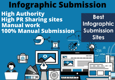 21 Image or Infographics Submission Backlinks On High Authority Sites.
