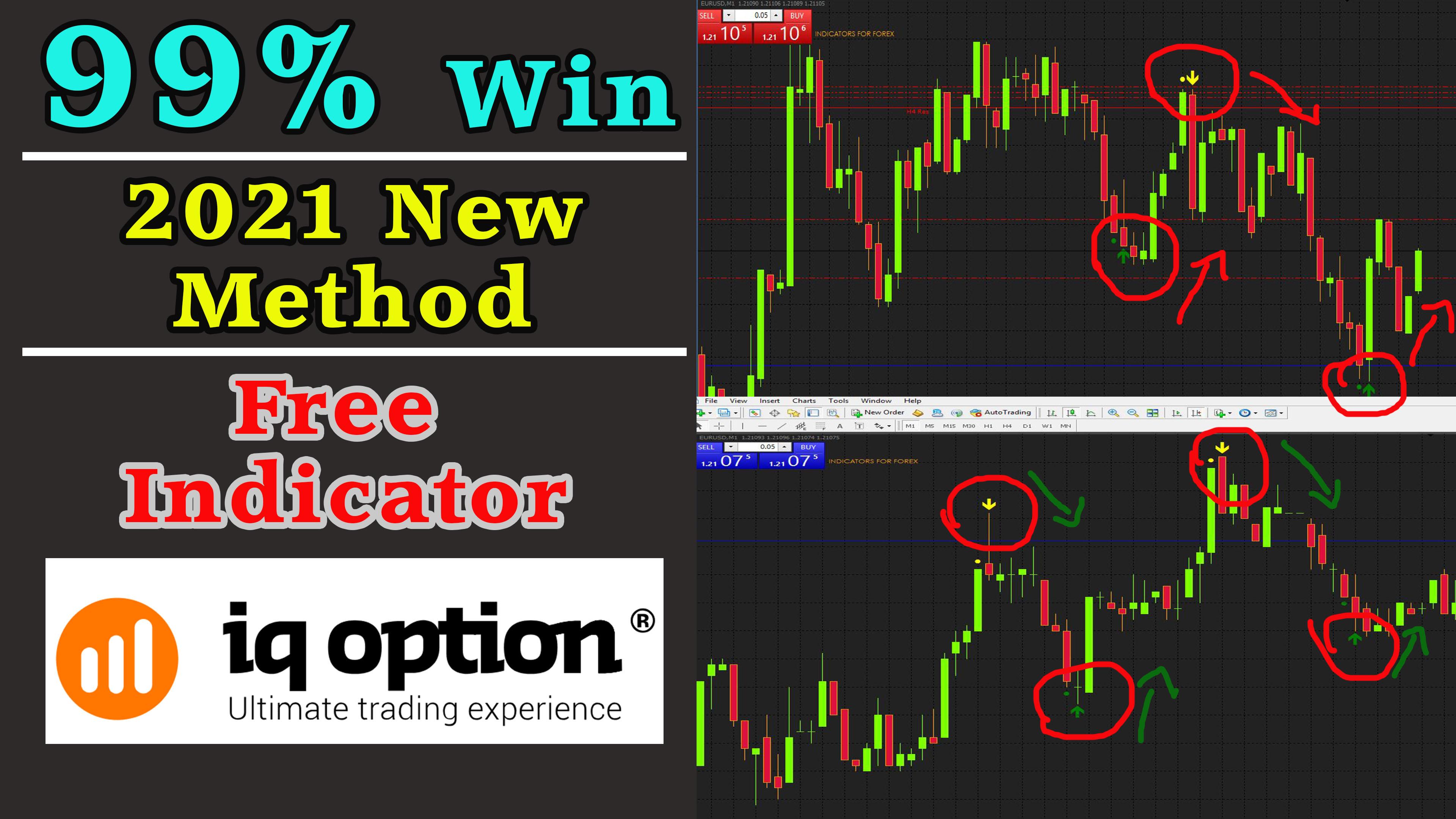 ITM Total FX2021 5 minute Binary Option Indicator 99% Wining Chance ( Arrow No reprint )