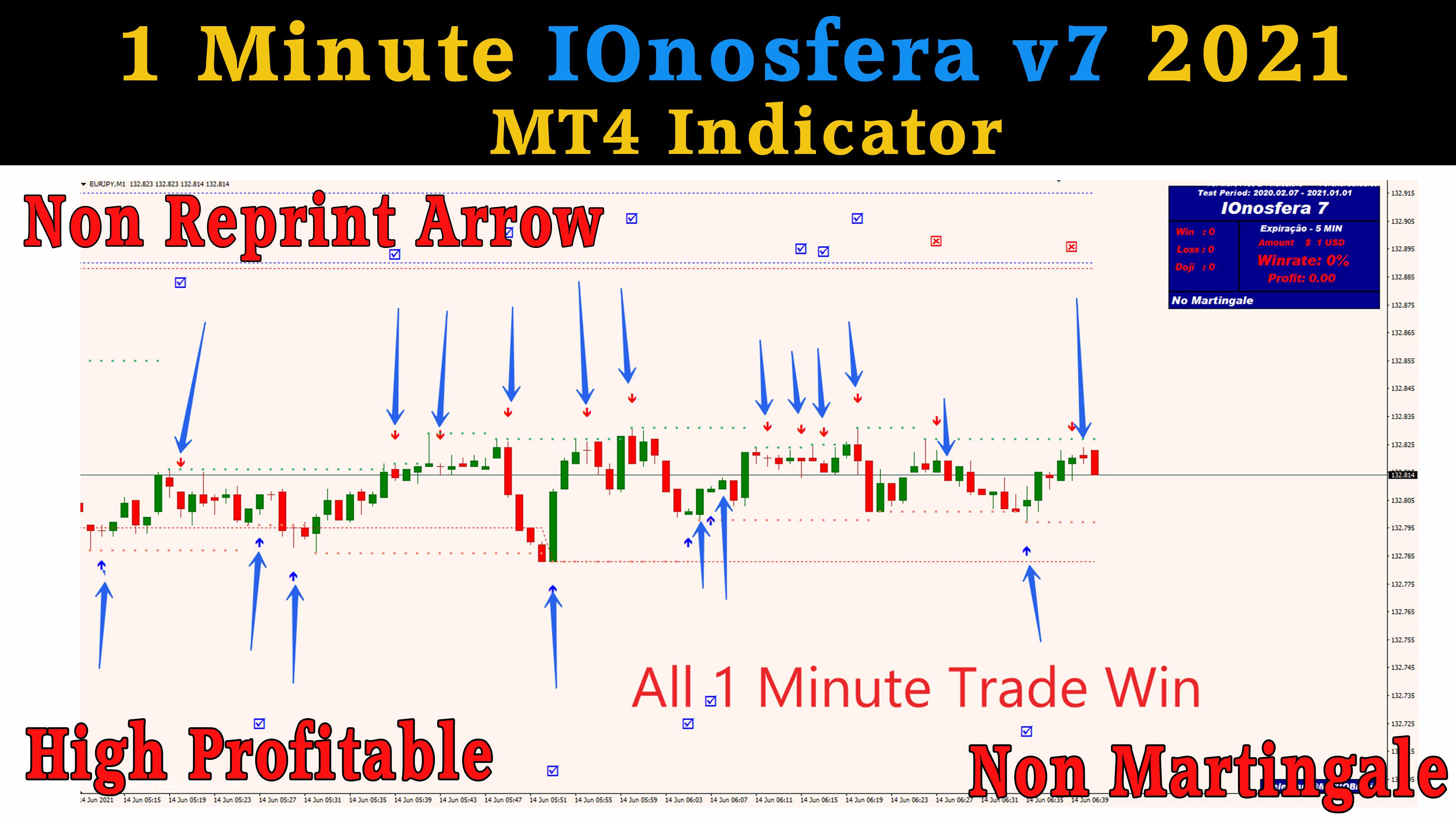IQ Option 1 Minute IOnosfera v7 2021 MT4 Indicator   Non Repaint Arrow   Non Martingale