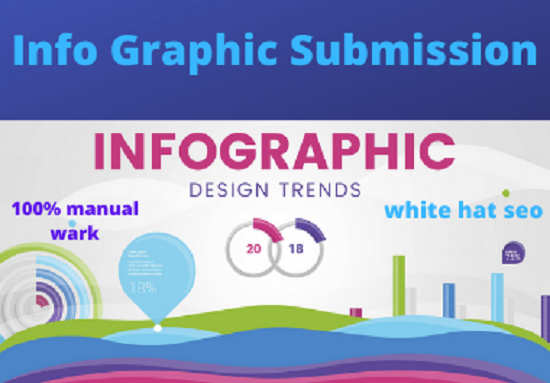 30 Google safe Info Graphic,  listing, & image submission high authority permanent backlinks