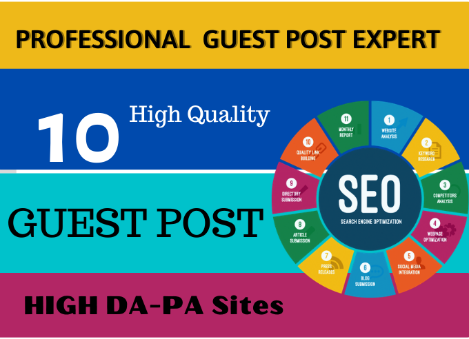 10 Write and Publish Guest Posts on DA 50+ Permanent backlinks