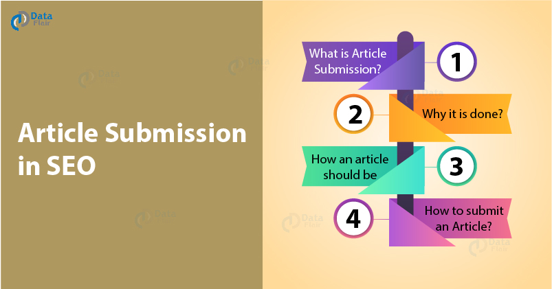 I Will Provide The Best And HQ 50 Article Submission Backlinks