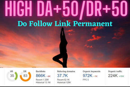 Guest Post On HQ DA+80/DR+80 Health Blog