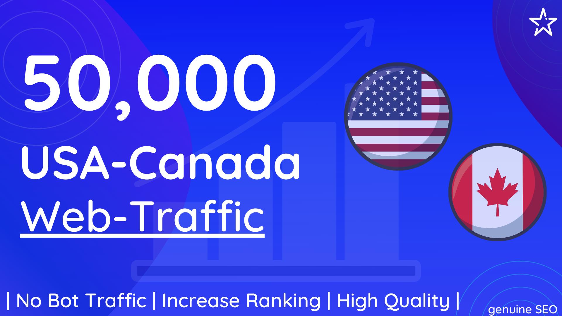 50000+ Real Human USA Canada Web Traffic