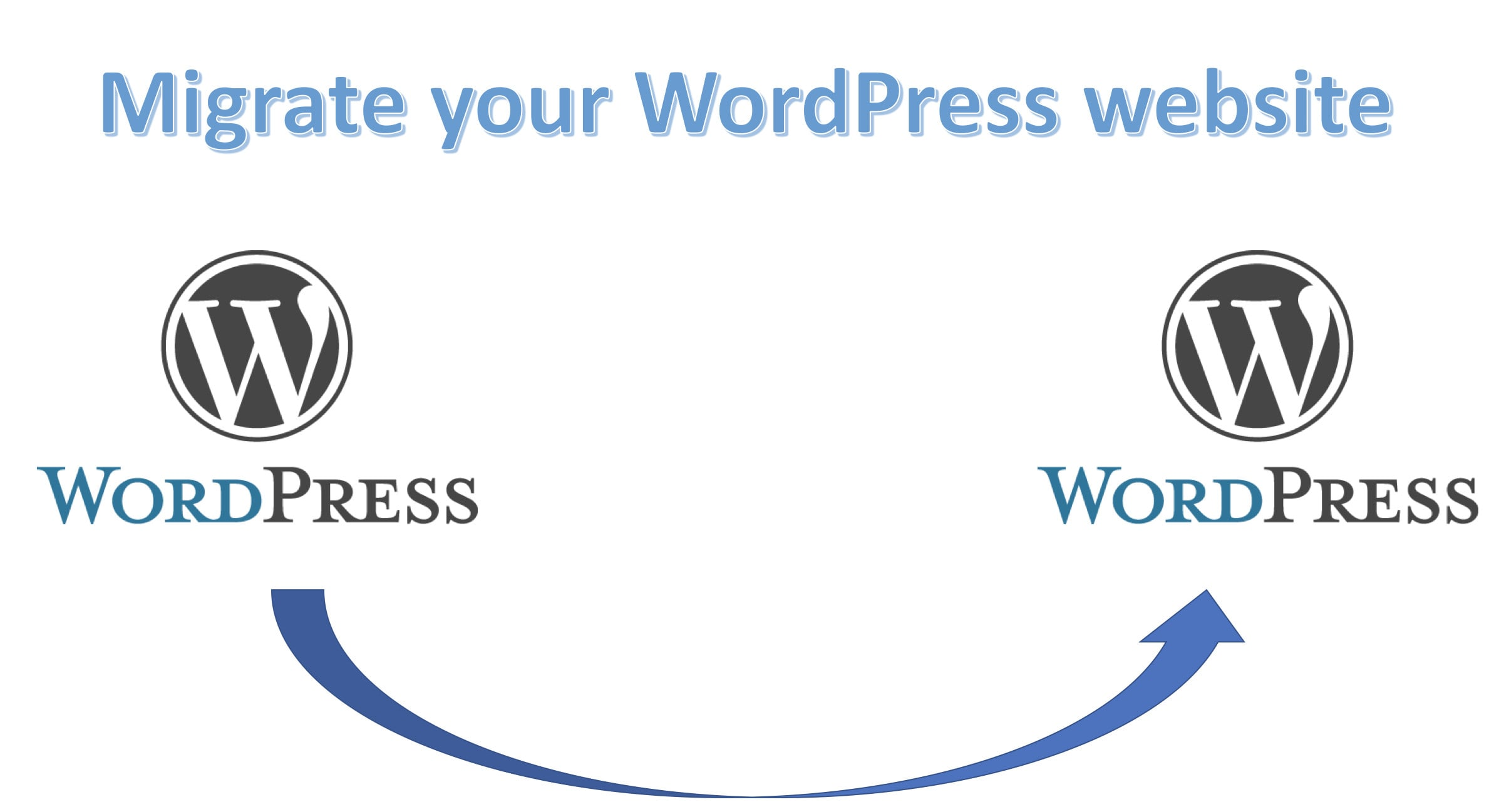 I will expertly migrate your wordpress site