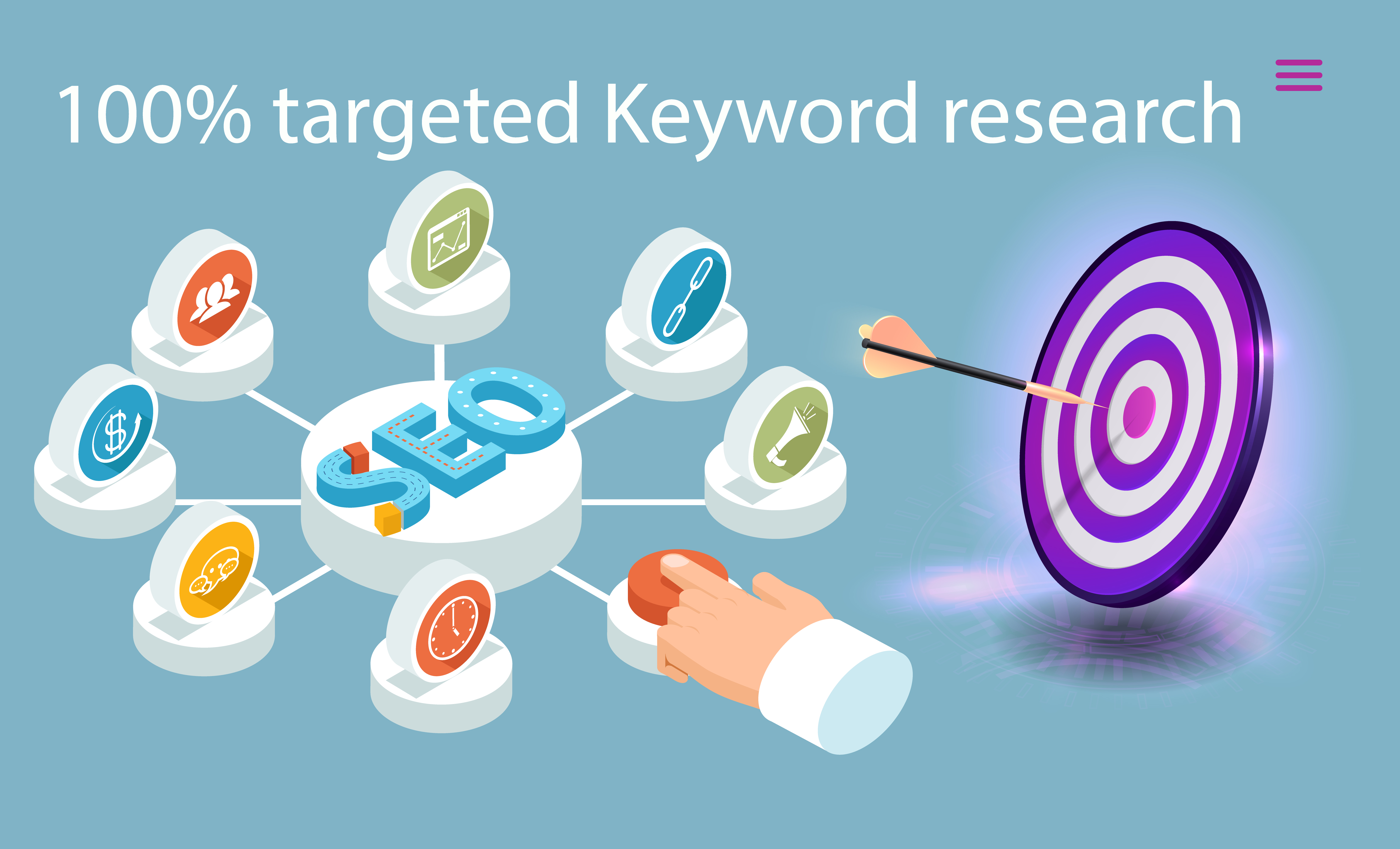 I will do 100% SEO keyword research and competitor analysis