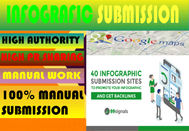 I will submit 80 Infografic submission on top photo sharing sites
