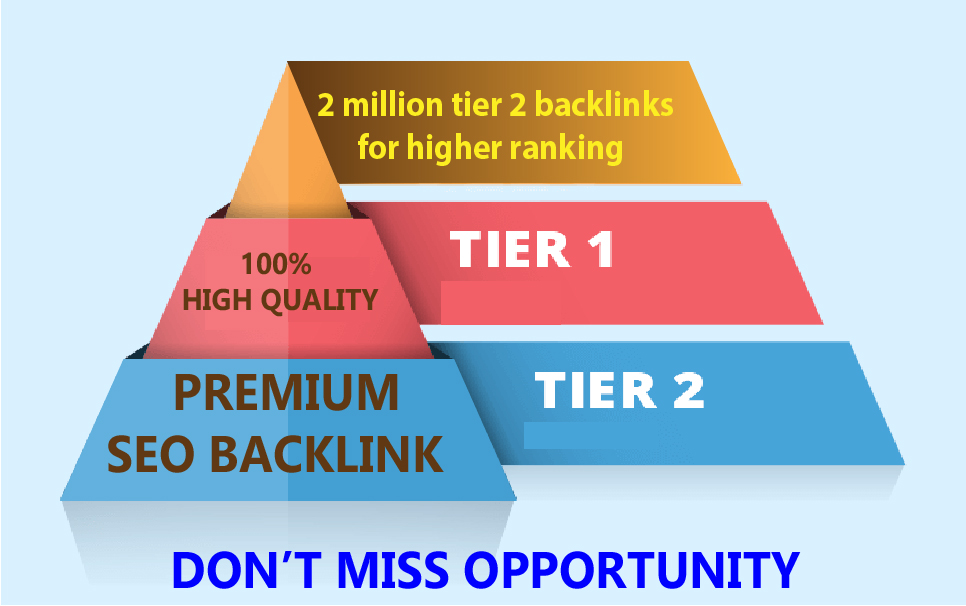 I will do 2 million tiers 2 or 3 SEO backlinks for website ranking