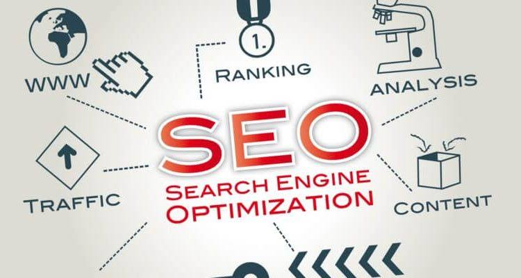 Smash your Adsense up SEO article for 25