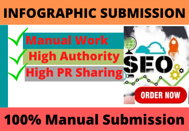 I will do Infographic or Image Submission on 80 High DA Photo Sharing Sites HQ Dofollow backlinks
