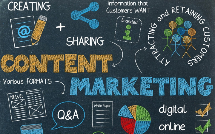 Content Marketing 9 Steps to Successfully Market Your Business With Content