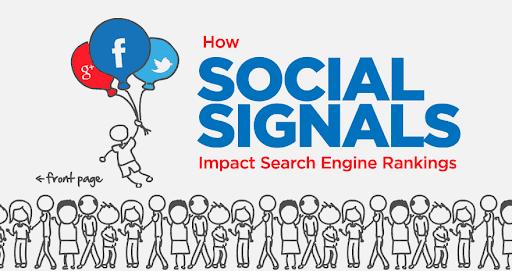 Create 2021 Social Network Signals Backlinks Rank Your Google