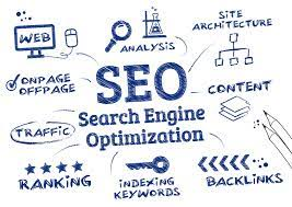 I will write 400+ words unique SEO article,  blog,  write content for your website,  friendly service