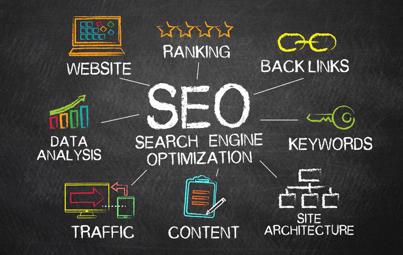 i'll boost SEO article in high impression blog and website,  Pro writer