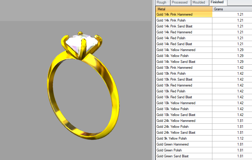 I will create 3d jewelry design for 3d printing