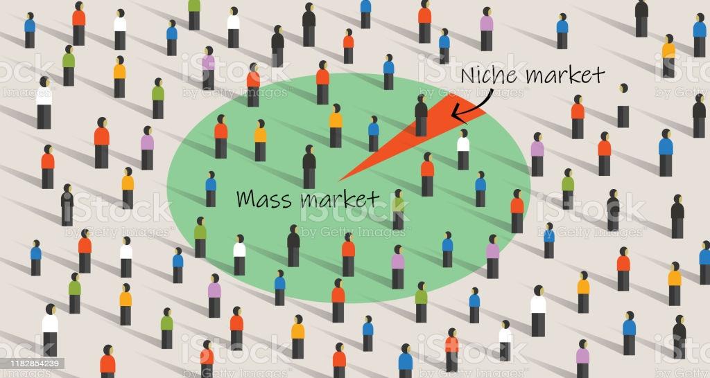 niche site maker in growth marketing