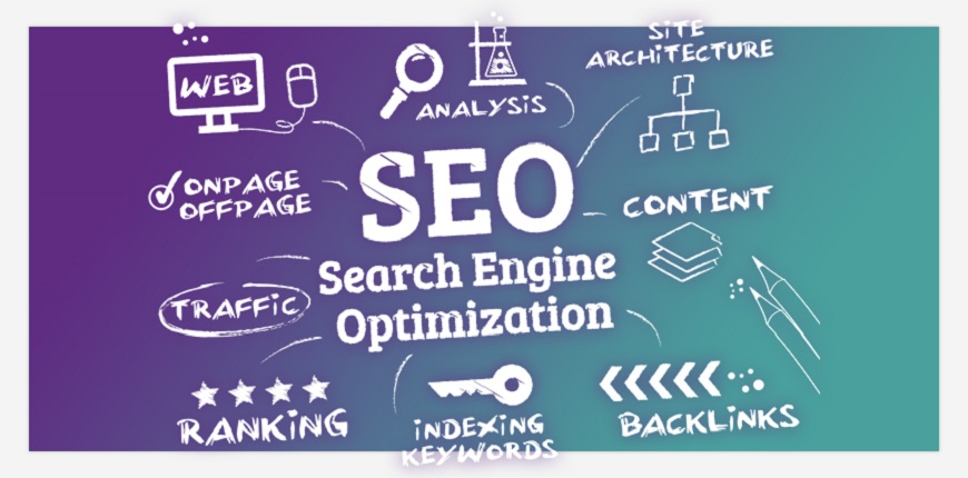 Smash and pump your adsense up SEO Article