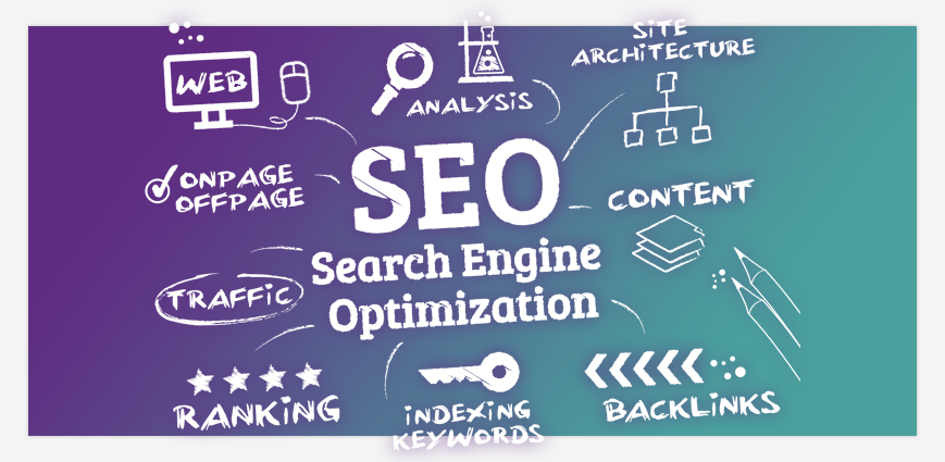 We Build Strong SEO High Ranking Article