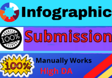 80 Infographic submission high authority low spam score sharing website permanent dofollow