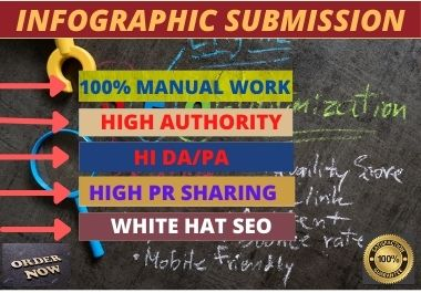 I Will DO 80 dofollow Infographic submission on high Photo Sharing Dofollow Backlink Sites