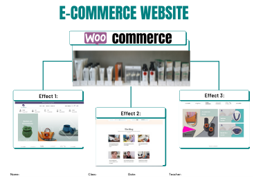 I will create wordpress ecommerce website design or online store with woocommerce