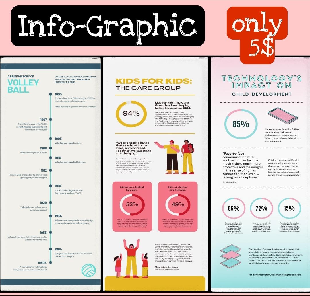 Design professional info graphic design professional info graphic in 24hrs